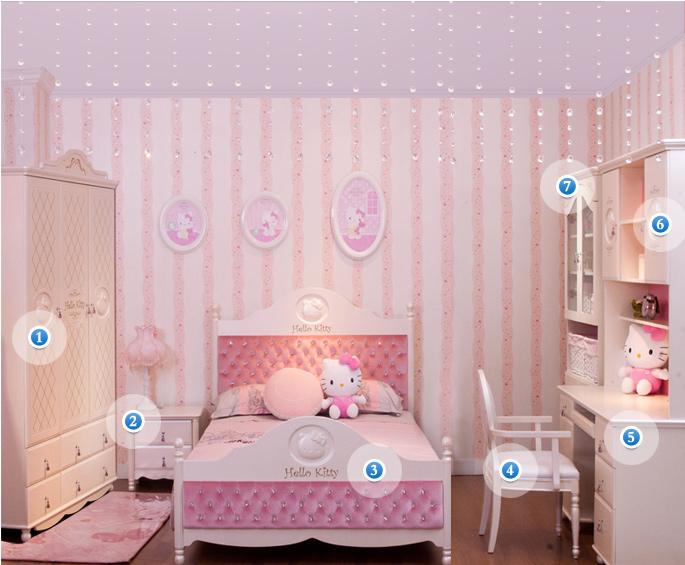 酷漫居儿童家具加盟实例图片
