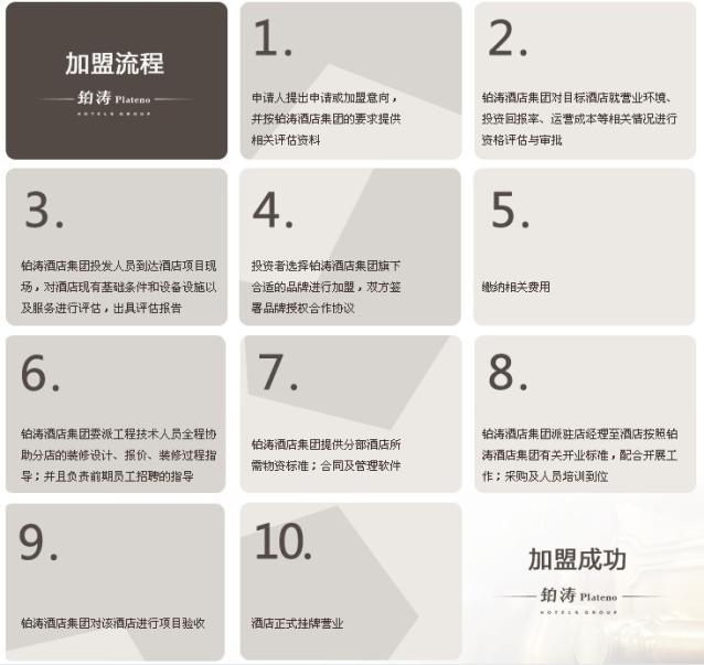 铂涛酒店加盟流程
