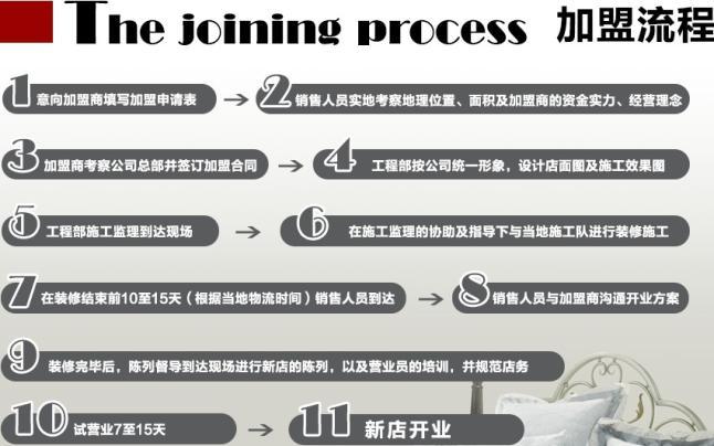 美罗家纺加盟流程
