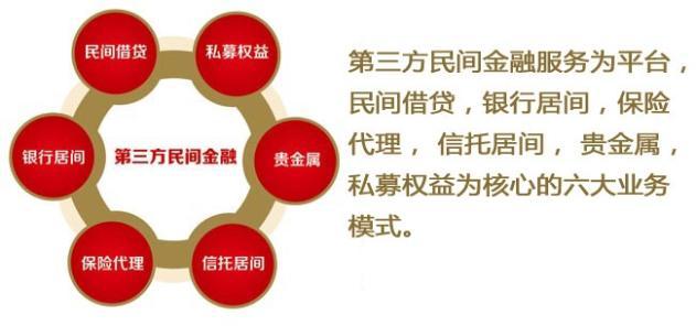 金信银通投资管理有限公司