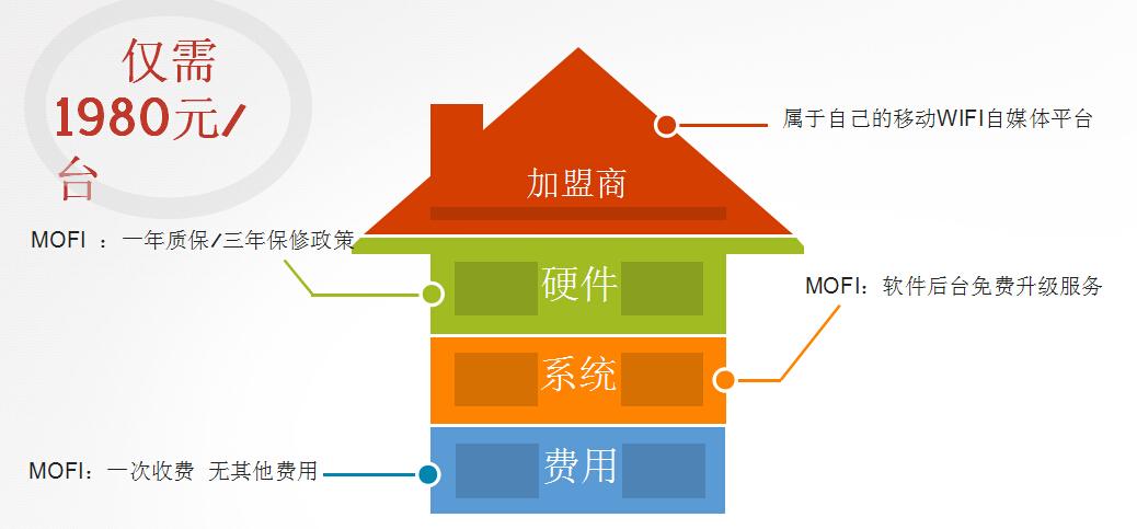 防震基站结构图