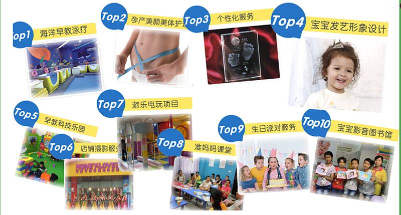 加盟可爱可亲公司儿童服装店如何进货
