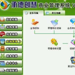 商业管理软件加盟图片