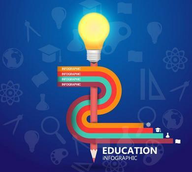 个性化教育加盟