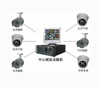安防监控系统加盟图片