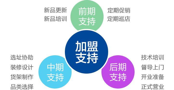 天cai计划创意空jian加盟