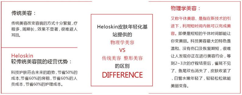 heloskin全球年轻化基站加盟