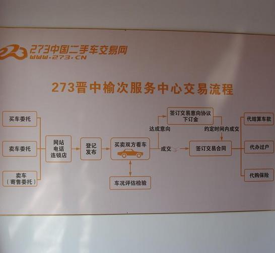 273中国二手车交易网加盟图片