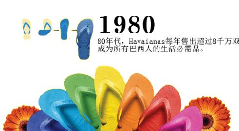哈瓦那加盟