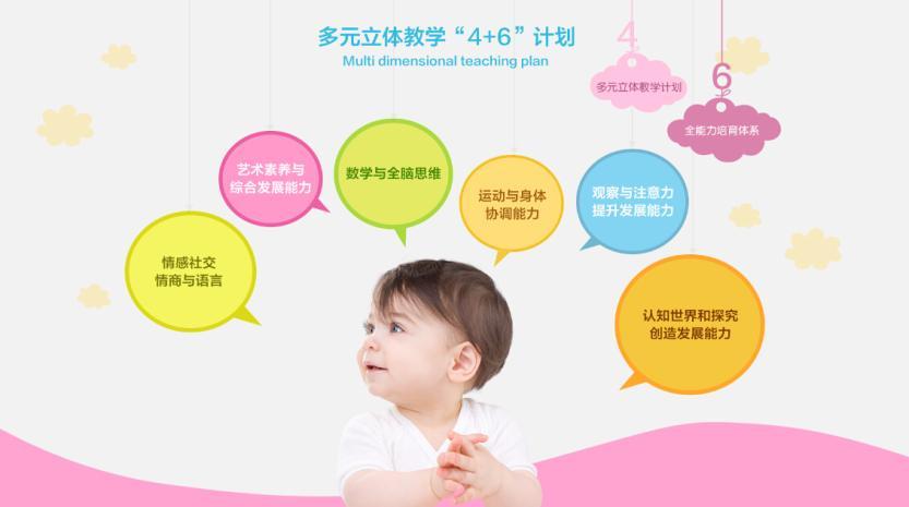 聪明树国际早教中心加盟