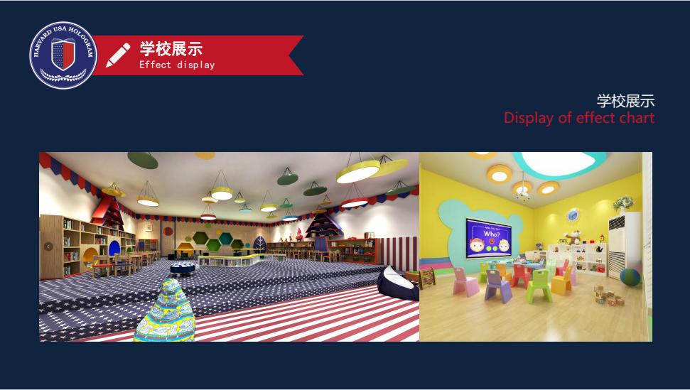 哈佛美国全息儿童英语课堂加盟图片