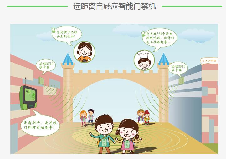 吾儿网信息化校园云平台加盟图片