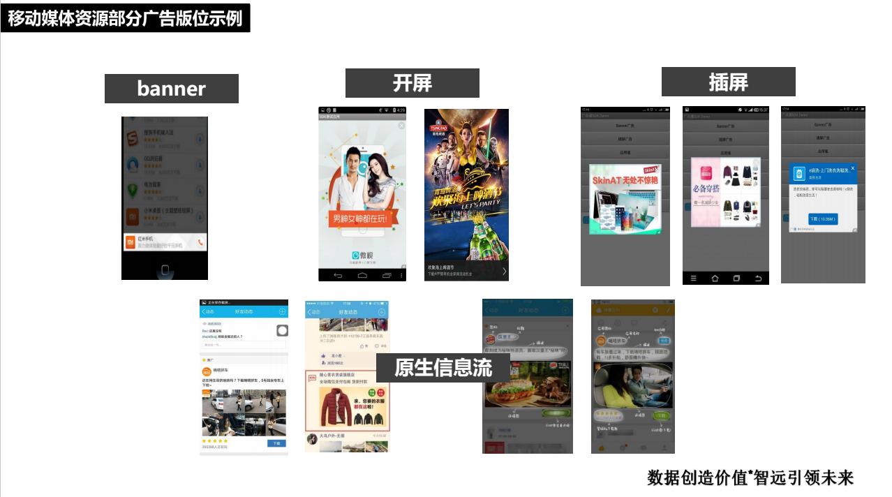 智远新媒体广告平台加盟实例图片
