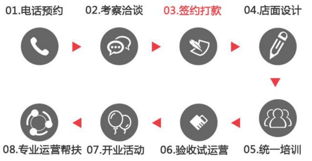 奥田电器加盟流程