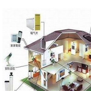 未來密碼智能家居系統