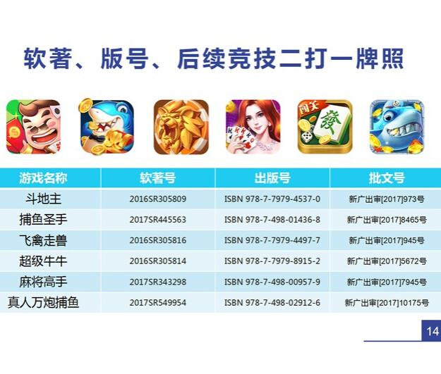 3A互娱棋牌手游平台加盟图片