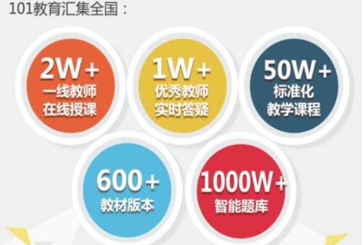 101网校远程教育网加盟