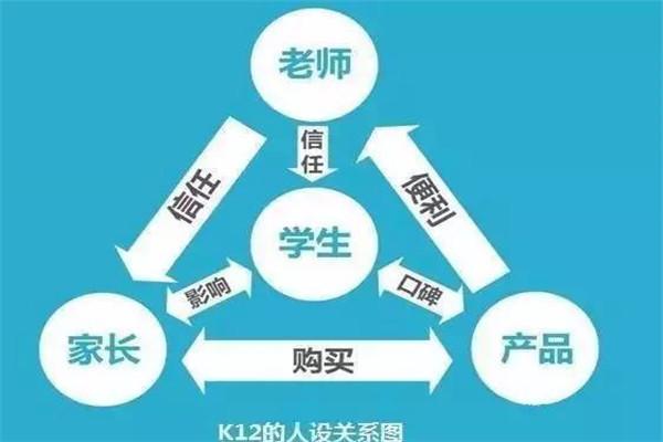 k12教育教学模式新颖