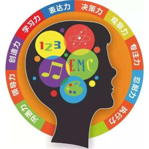 中國網通潛能開發加盟