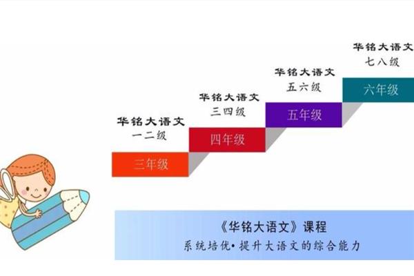 華銘大語文加盟