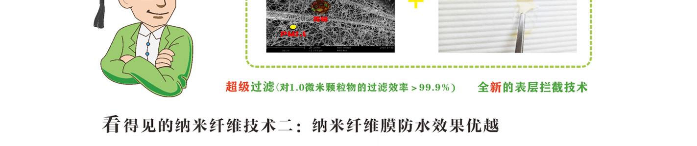 洁气纳米--纳米纤维膜的超级过滤+表层拦截过滤
